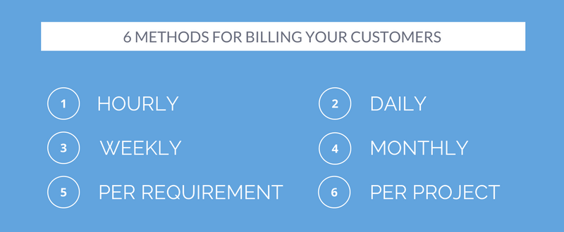 billing methods
