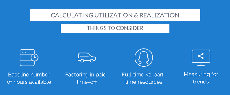 How to Calculate Resource Utilization and Realization Rates