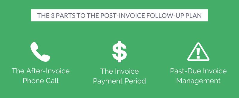 invoice plan