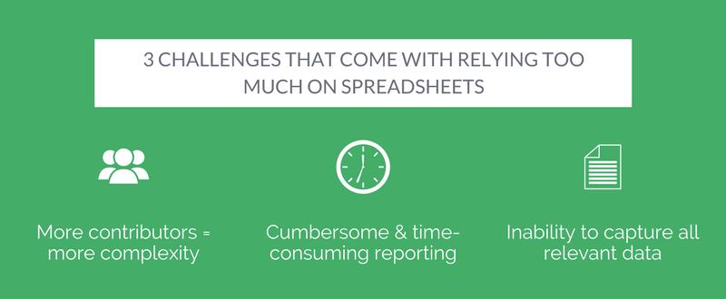 spreadsheet challeges (1)